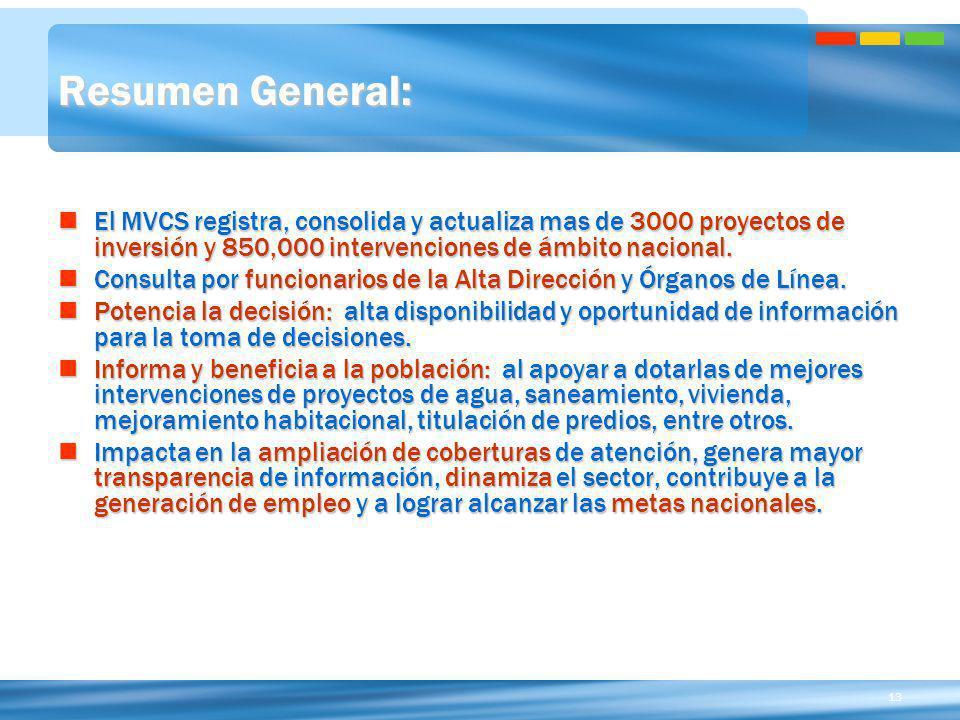 Resumen General: El MVCS registra, consolida y actualiza mas de 3000 proyectos de inversión y 850,000 intervenciones de ámbito nacional.