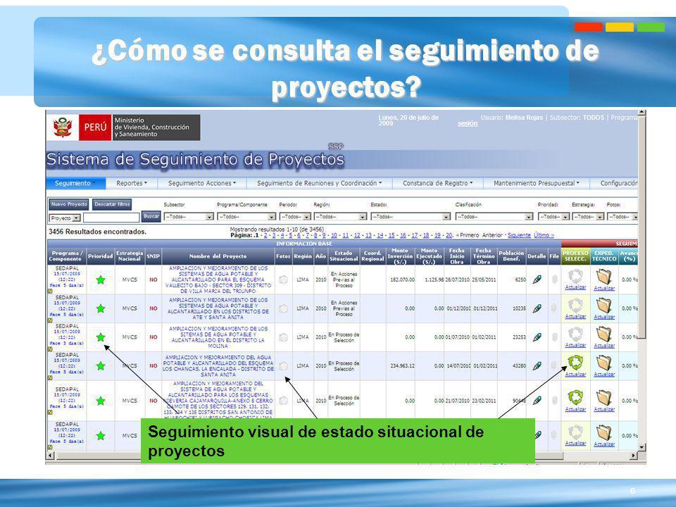 ¿Cómo se consulta el seguimiento de proyectos