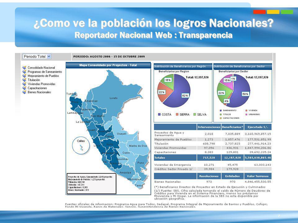 ¿Como ve la población los logros Nacionales
