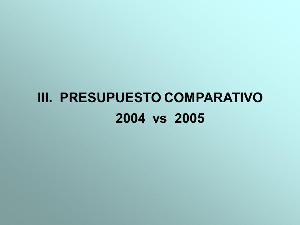 III. PRESUPUESTO COMPARATIVO 2004 vs 2005