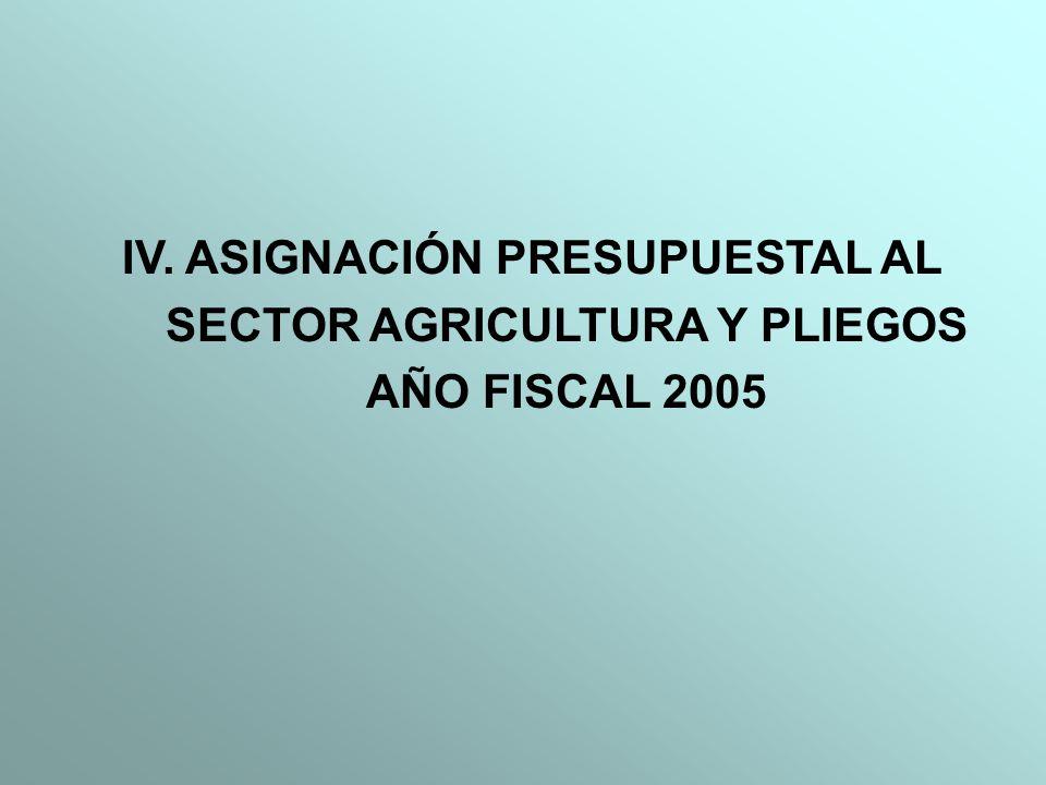 IV. ASIGNACIÓN PRESUPUESTAL AL SECTOR AGRICULTURA Y PLIEGOS AÑO FISCAL 2005