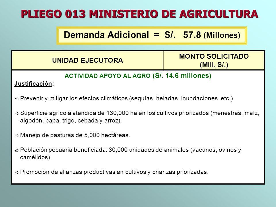 PLIEGO 013 MINISTERIO DE AGRICULTURA
