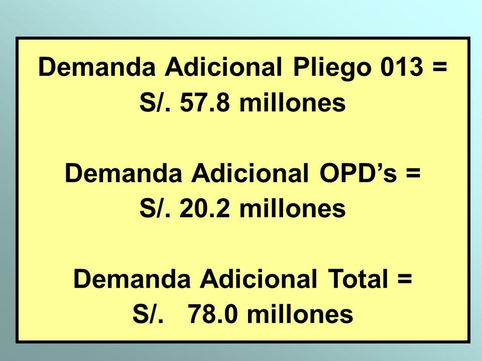 Demanda Adicional Pliego 013 = S/. 57.8 millones