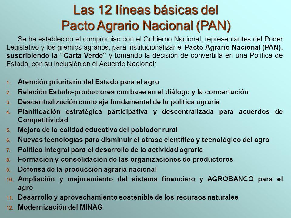 Pacto Agrario Nacional (PAN)