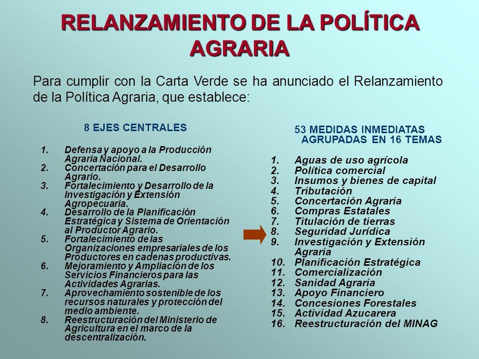 RELANZAMIENTO DE LA POLÍTICA AGRARIA