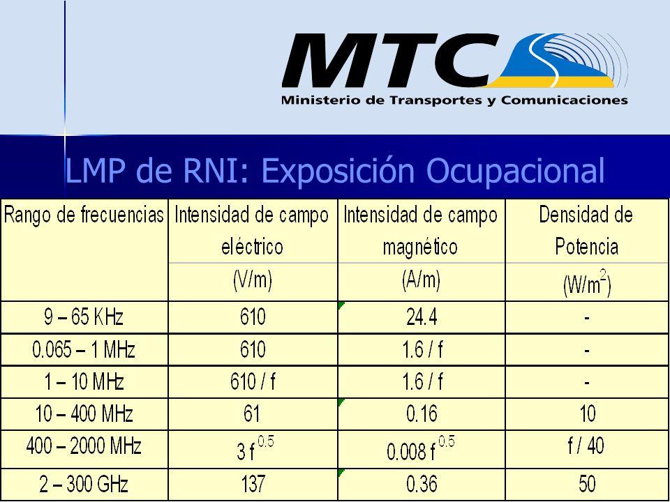 LMP de RNI: Exposición Ocupacional