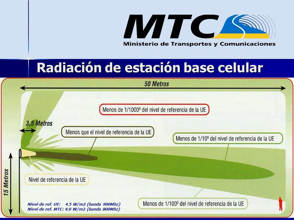 Radiación de estación base celular