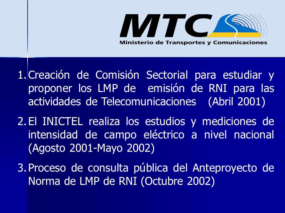 Creación de Comisión Sectorial para estudiar y proponer los LMP de emisión de RNI para las actividades de Telecomunicaciones (Abril 2001)
