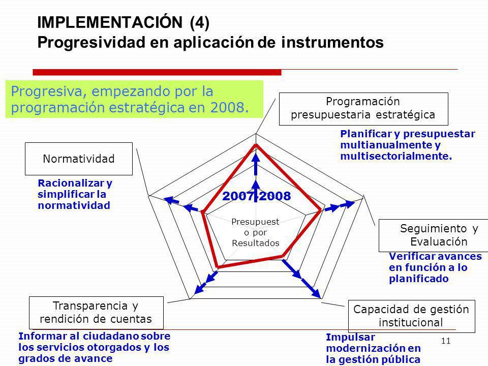 IMPLEMENTACIÓN (4) Progresividad en aplicación de instrumentos