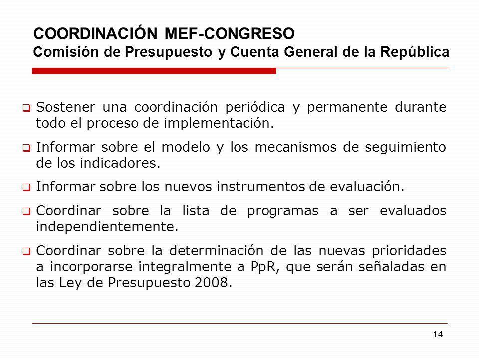COORDINACIÓN MEF-CONGRESO Comisión de Presupuesto y Cuenta General de la República
