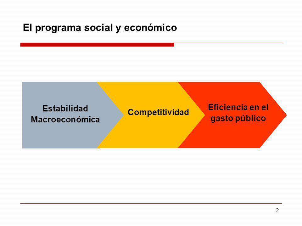 Estabilidad Macroeconómica Eficiencia en el gasto público