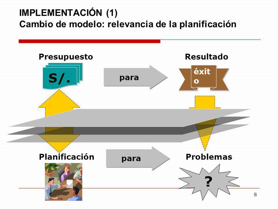 IMPLEMENTACIÓN (1) Cambio de modelo: relevancia de la planificación