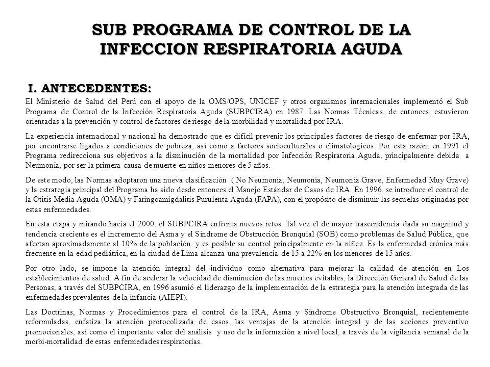 SUB PROGRAMA DE CONTROL DE LA INFECCION RESPIRATORIA AGUDA
