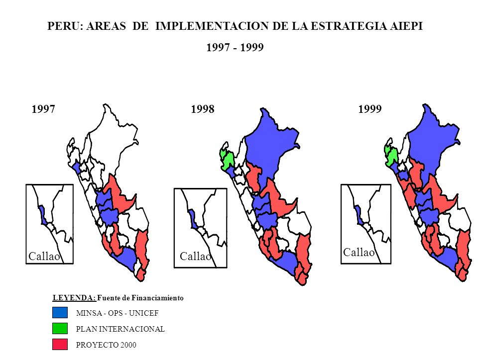 PERU: AREAS DE IMPLEMENTACION DE LA ESTRATEGIA AIEPI