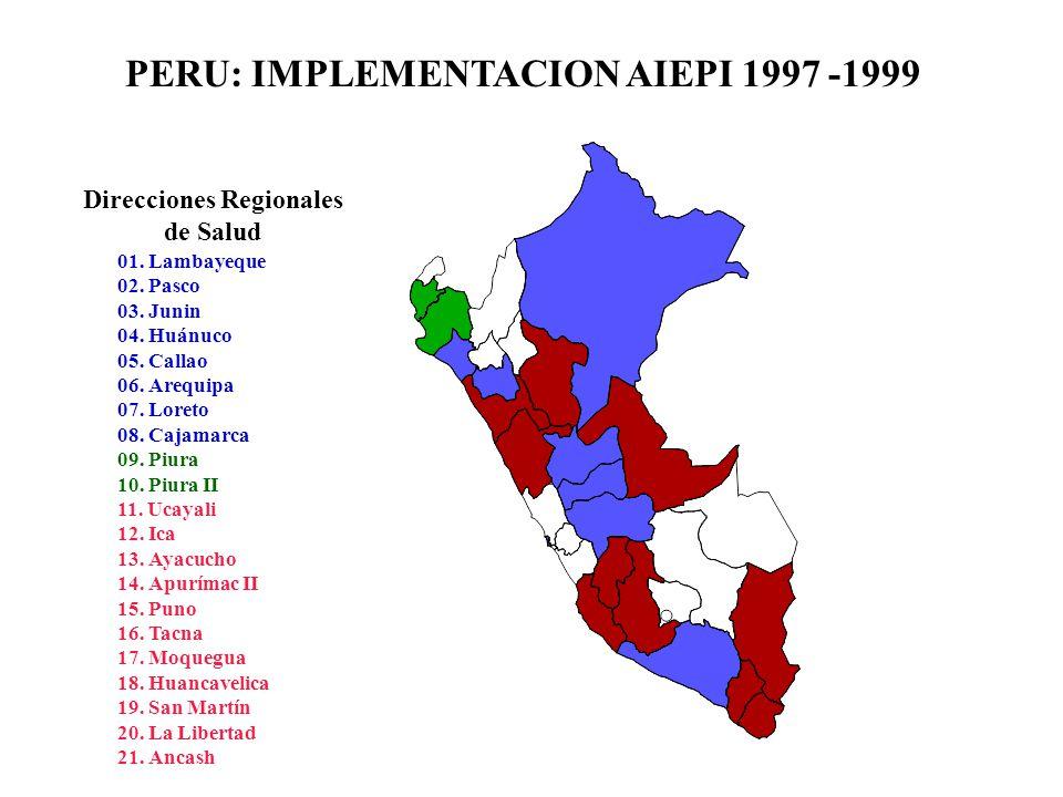 PERU: IMPLEMENTACION AIEPI 1997 -1999 Direcciones Regionales de Salud