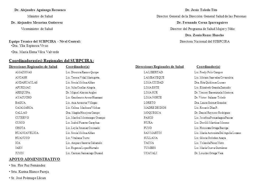 Coordinadoras(es) Regionales del SUBPCIRA: