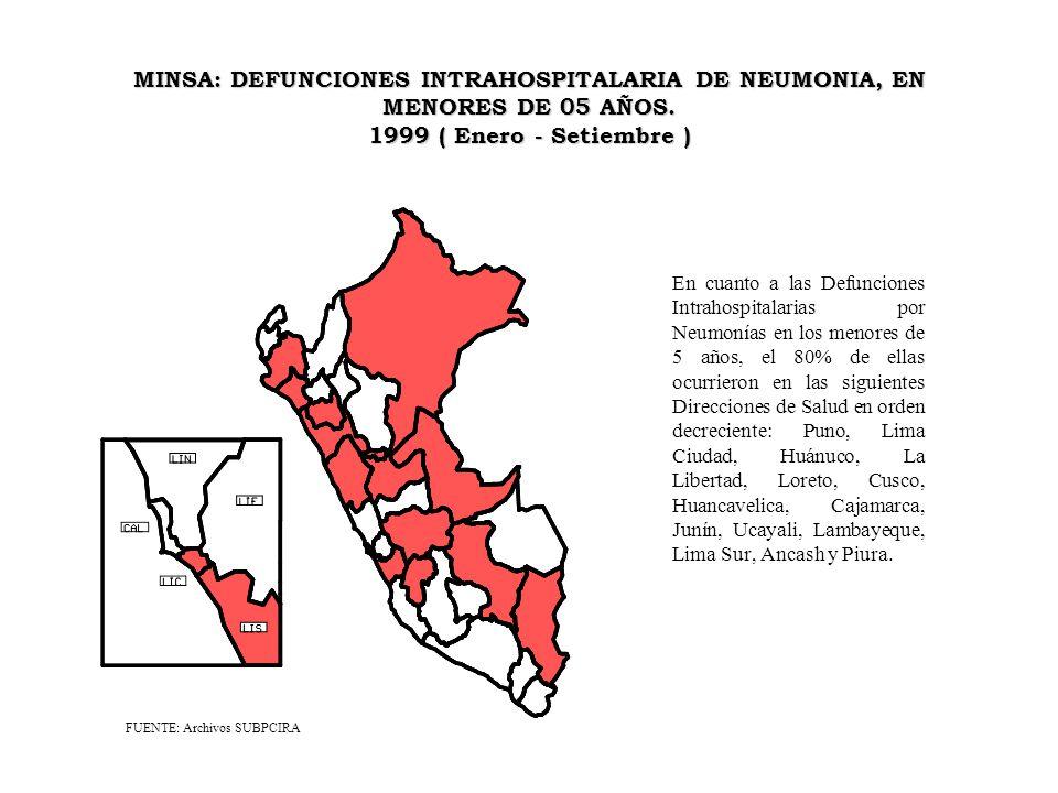 MINSA: DEFUNCIONES INTRAHOSPITALARIA DE NEUMONIA, EN MENORES DE 05 AÑOS. 1999 ( Enero - Setiembre )