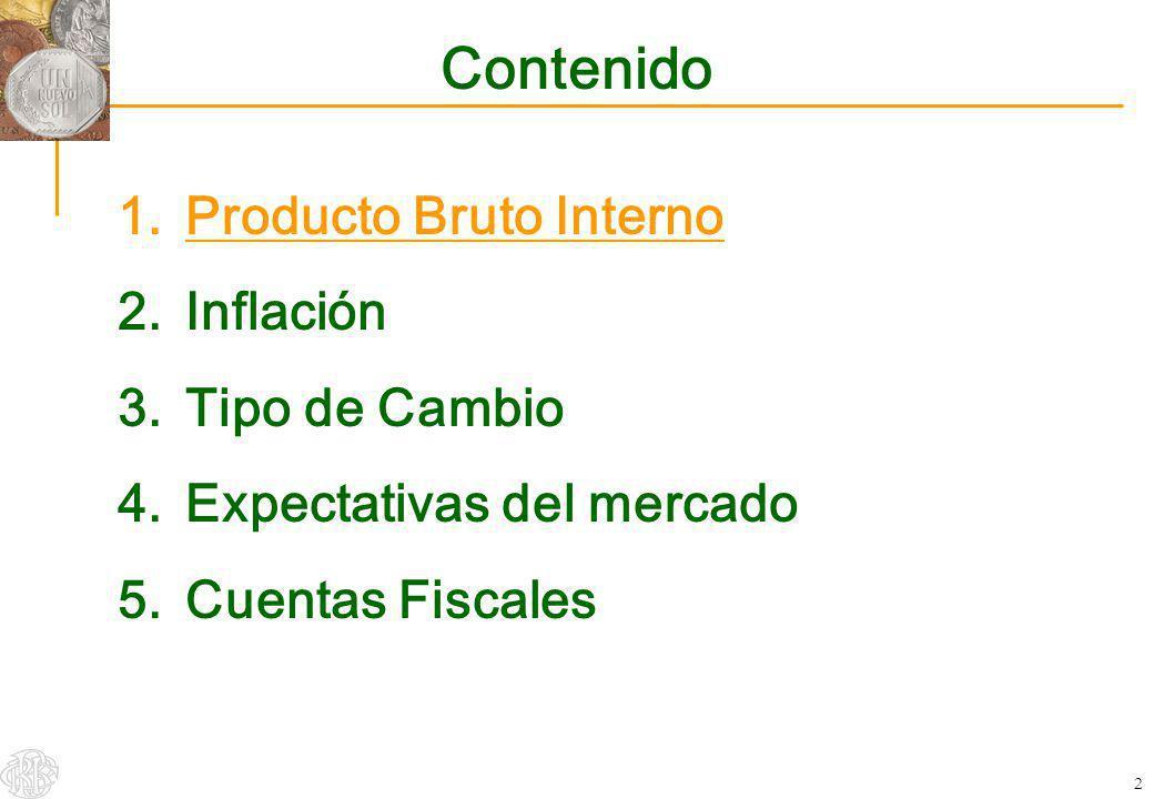 Contenido Producto Bruto Interno Inflación Tipo de Cambio