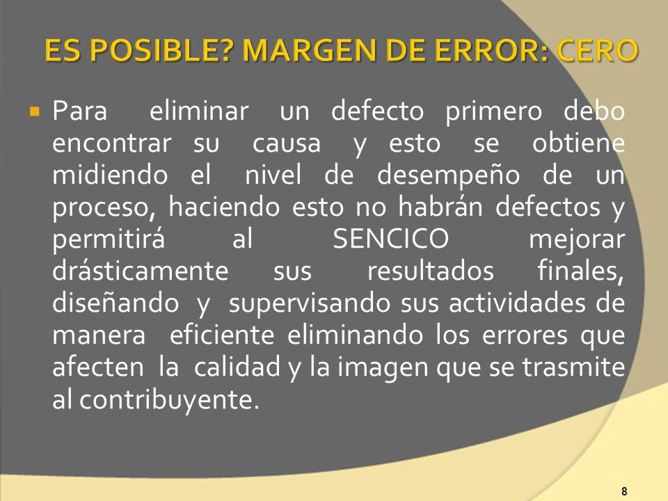 ES POSIBLE MARGEN DE ERROR: CERO