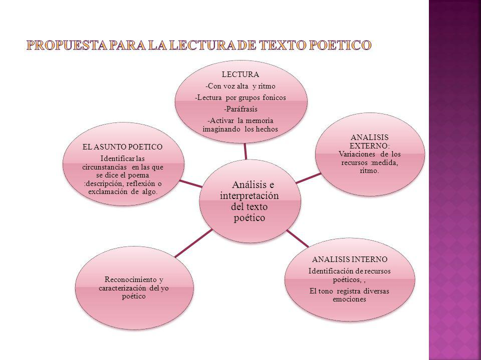 PROPUESTA PARA LA LECTURA DE TEXTO POETICO