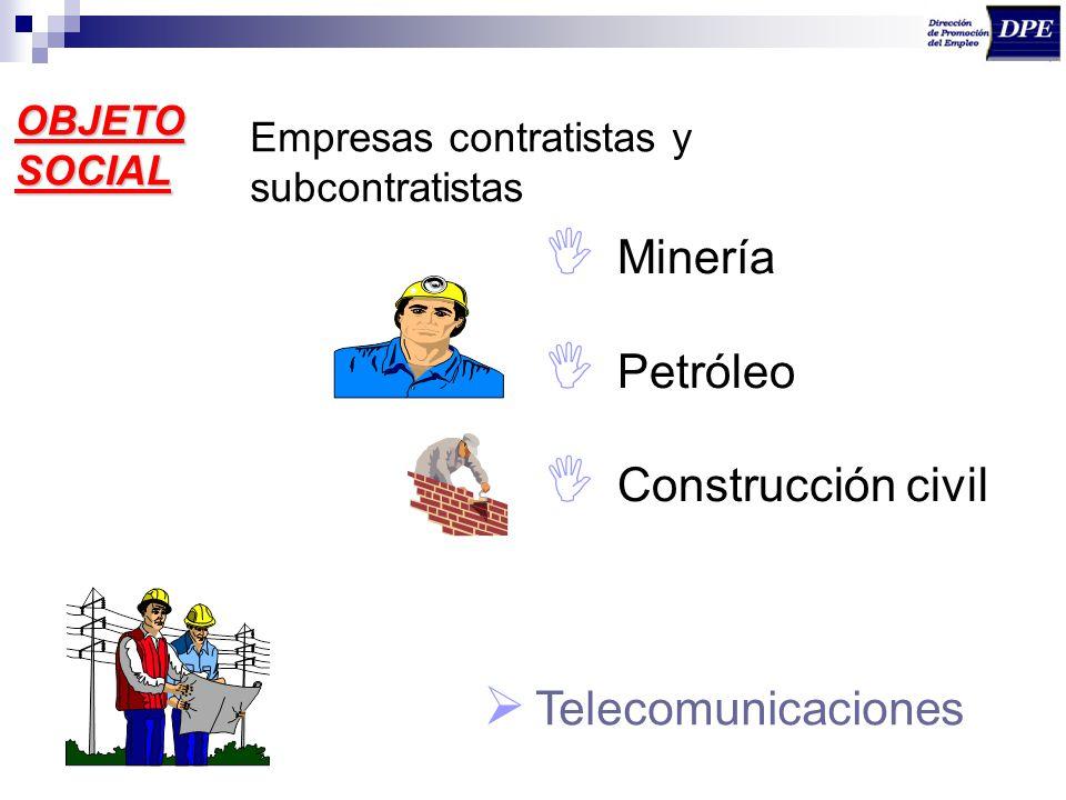 Minería Petróleo Construcción civil Telecomunicaciones OBJETO SOCIAL