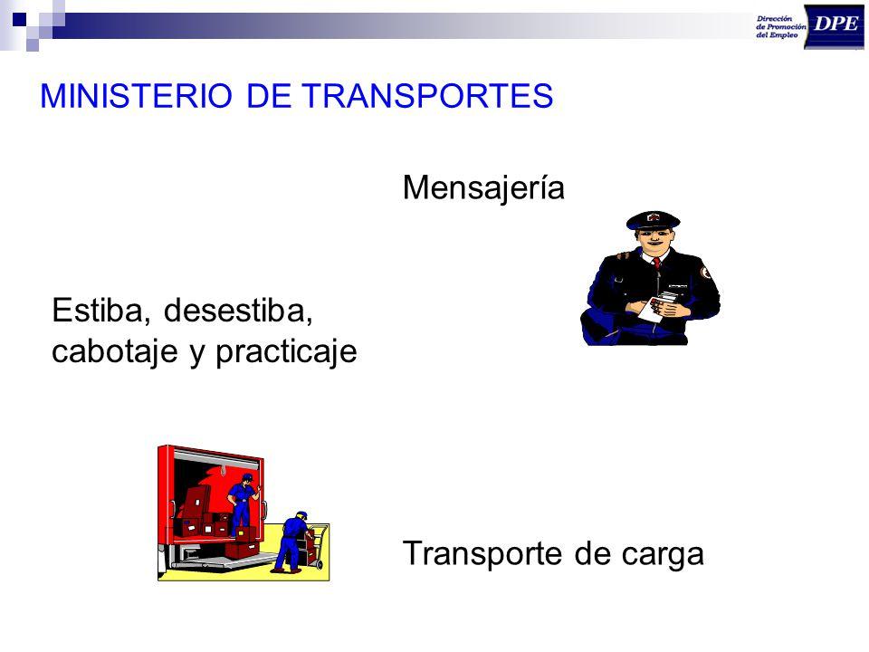 MINISTERIO DE TRANSPORTES