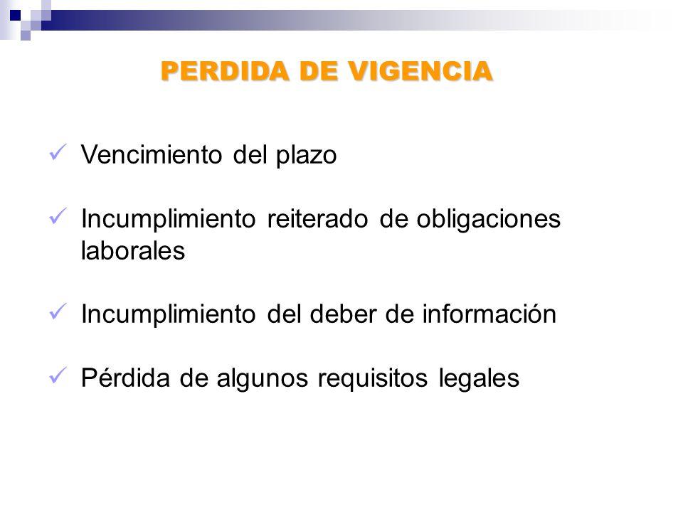 PERDIDA DE VIGENCIA Vencimiento del plazo. Incumplimiento reiterado de obligaciones laborales. Incumplimiento del deber de información.