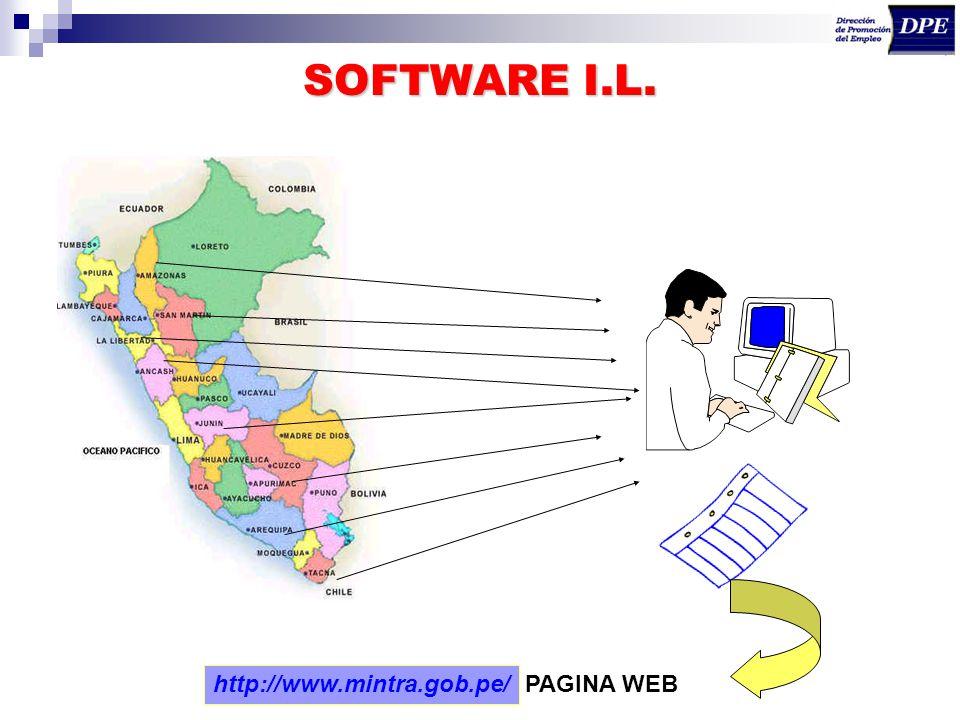 SOFTWARE I.L. http://www.mintra.gob.pe/ PAGINA WEB