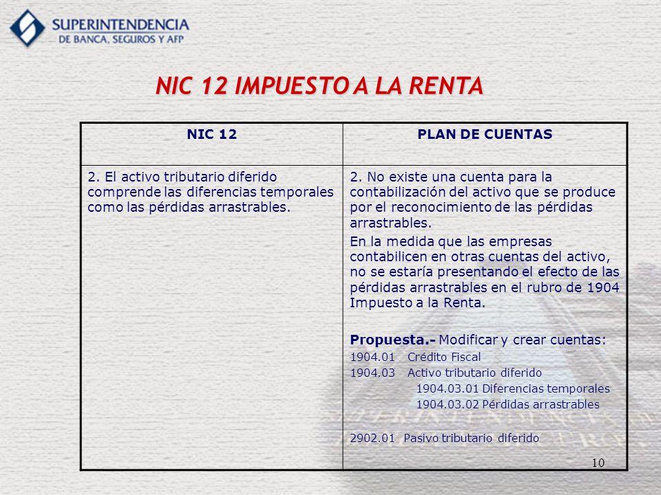 NIC 12 IMPUESTO A LA RENTA NIC 12 PLAN DE CUENTAS