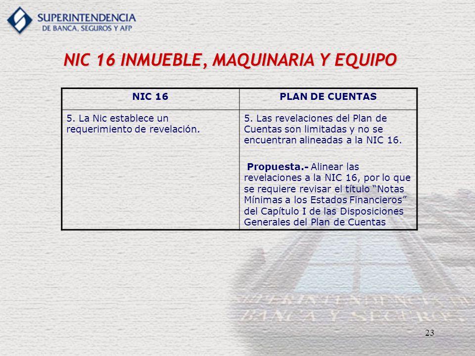 NIC 16 INMUEBLE, MAQUINARIA Y EQUIPO