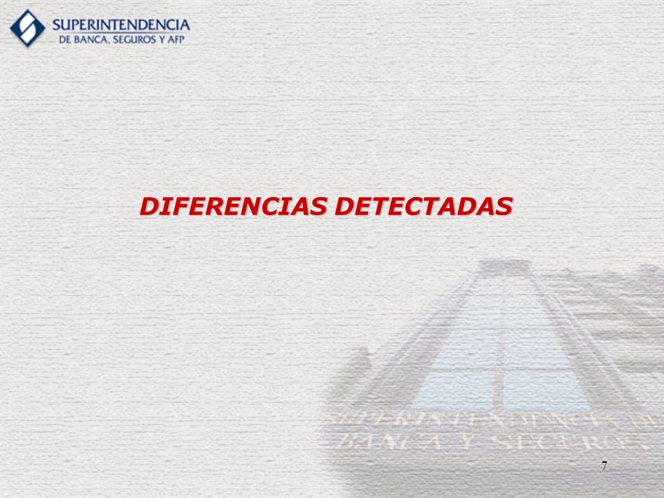 DIFERENCIAS DETECTADAS