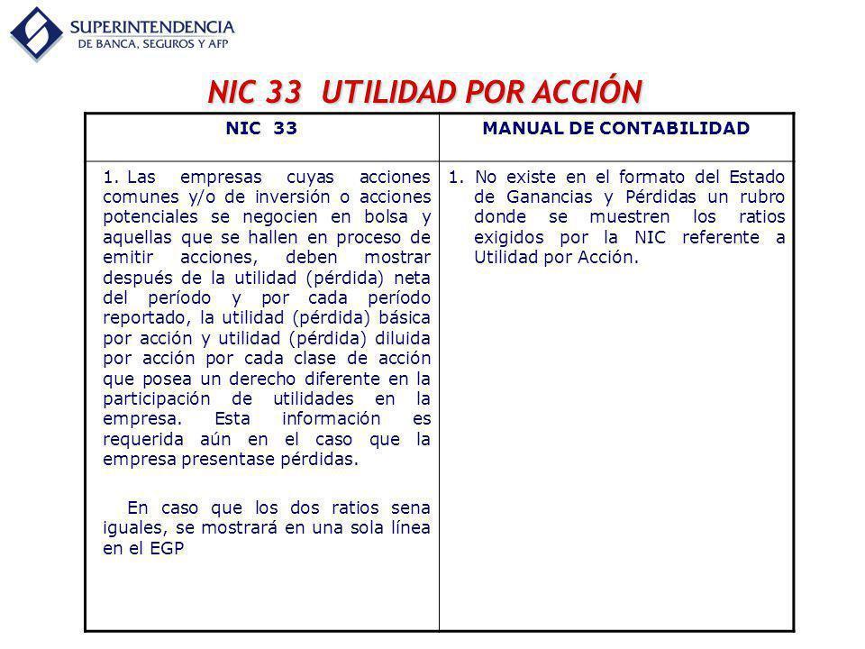 NIC 33 UTILIDAD POR ACCIÓN MANUAL DE CONTABILIDAD