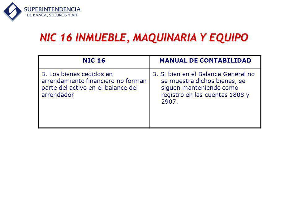 NIC 16 INMUEBLE, MAQUINARIA Y EQUIPO MANUAL DE CONTABILIDAD
