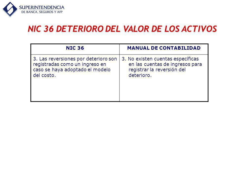 NIC 36 DETERIORO DEL VALOR DE LOS ACTIVOS MANUAL DE CONTABILIDAD