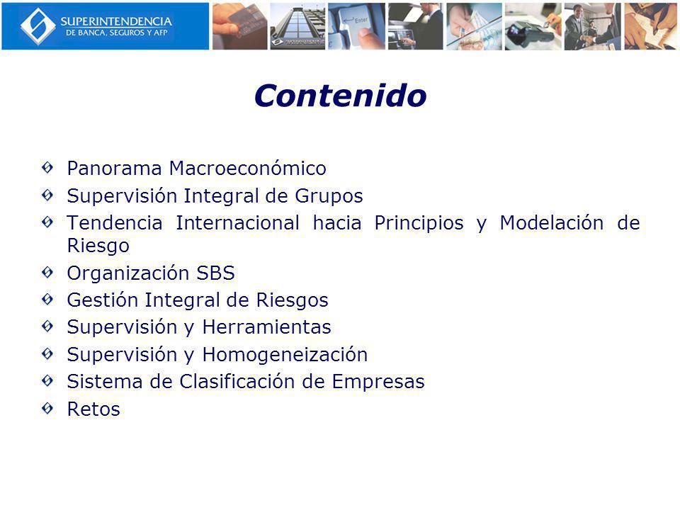 Contenido Panorama Macroeconómico Supervisión Integral de Grupos