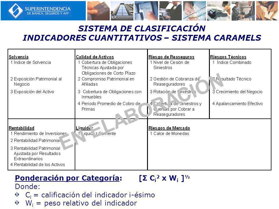 SISTEMA DE CLASIFICACIÓN INDICADORES CUANTITATIVOS – SISTEMA CARAMELS