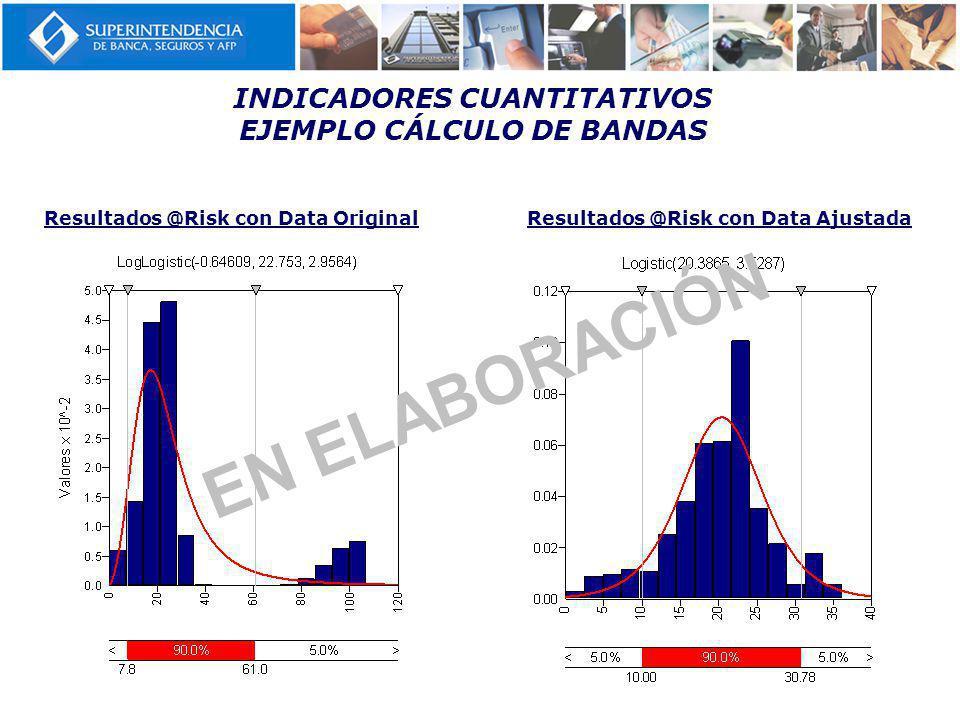 INDICADORES CUANTITATIVOS EJEMPLO CÁLCULO DE BANDAS