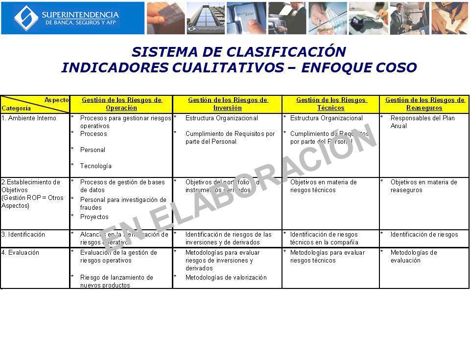 SISTEMA DE CLASIFICACIÓN INDICADORES CUALITATIVOS – ENFOQUE COSO