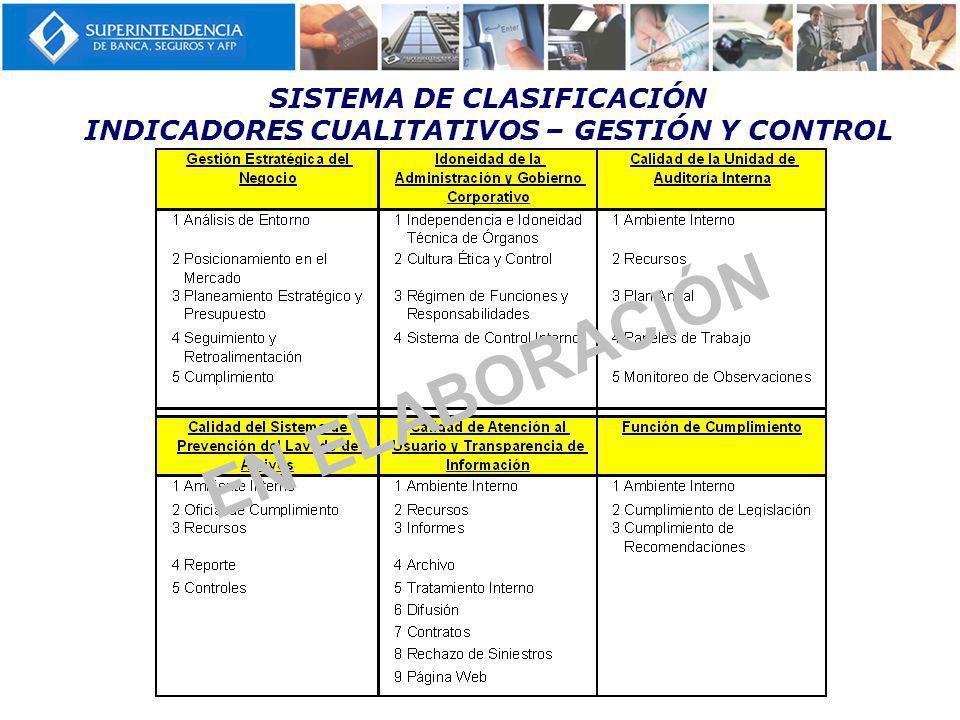 SISTEMA DE CLASIFICACIÓN INDICADORES CUALITATIVOS – GESTIÓN Y CONTROL