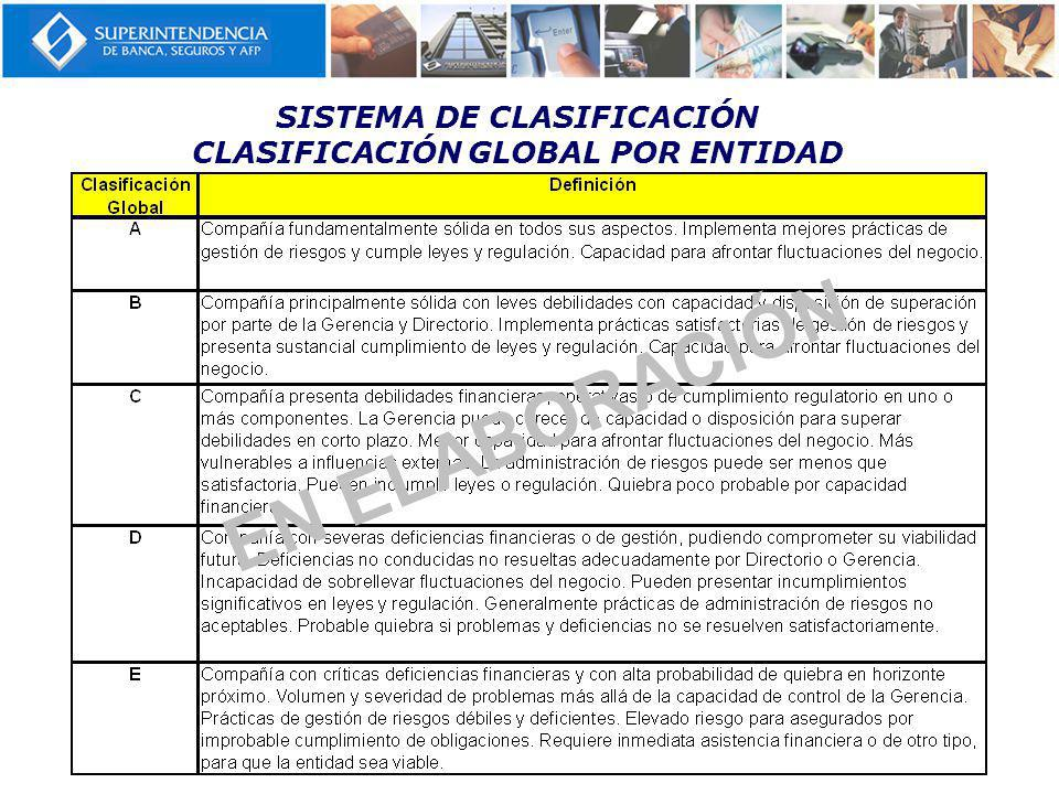 SISTEMA DE CLASIFICACIÓN CLASIFICACIÓN GLOBAL POR ENTIDAD