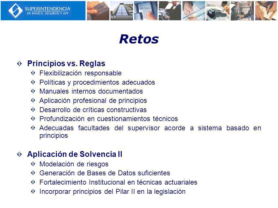 Retos Principios vs. Reglas Aplicación de Solvencia II