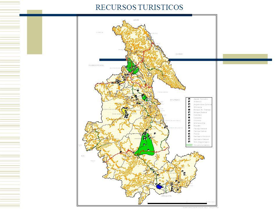 RECURSOS TURISTICOS