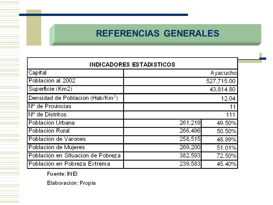 REFERENCIAS GENERALES