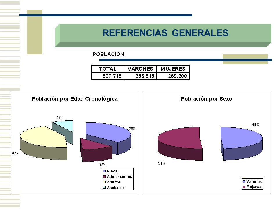 REFERENCIAS GENERALES
