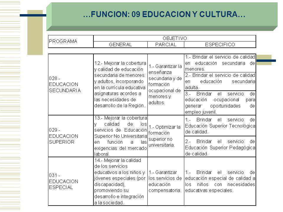 …FUNCION: 09 EDUCACION Y CULTURA…
