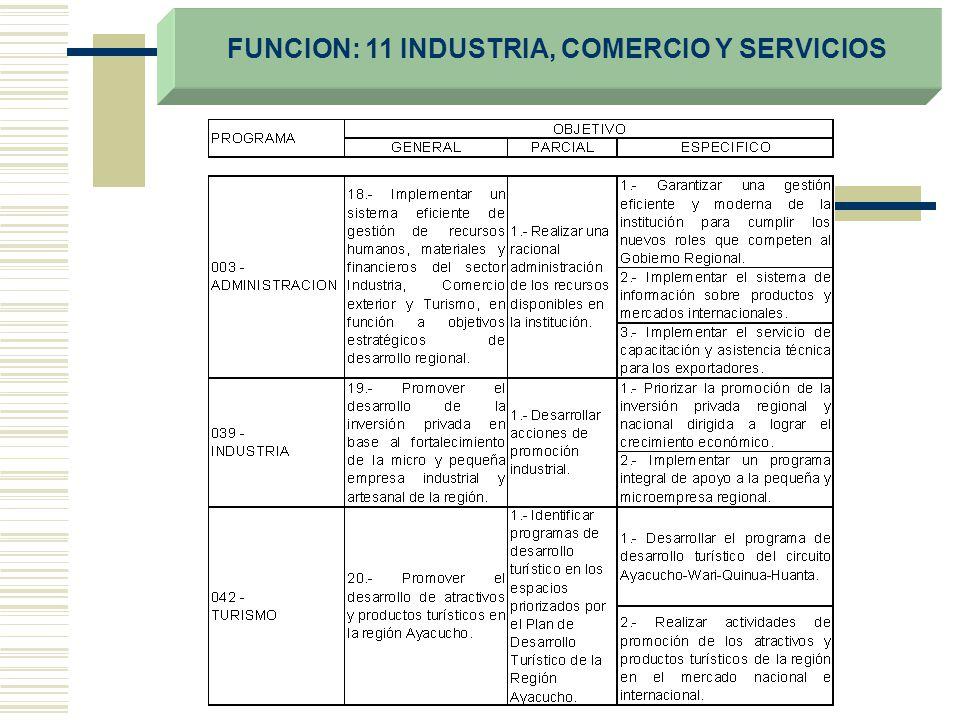 FUNCION: 11 INDUSTRIA, COMERCIO Y SERVICIOS