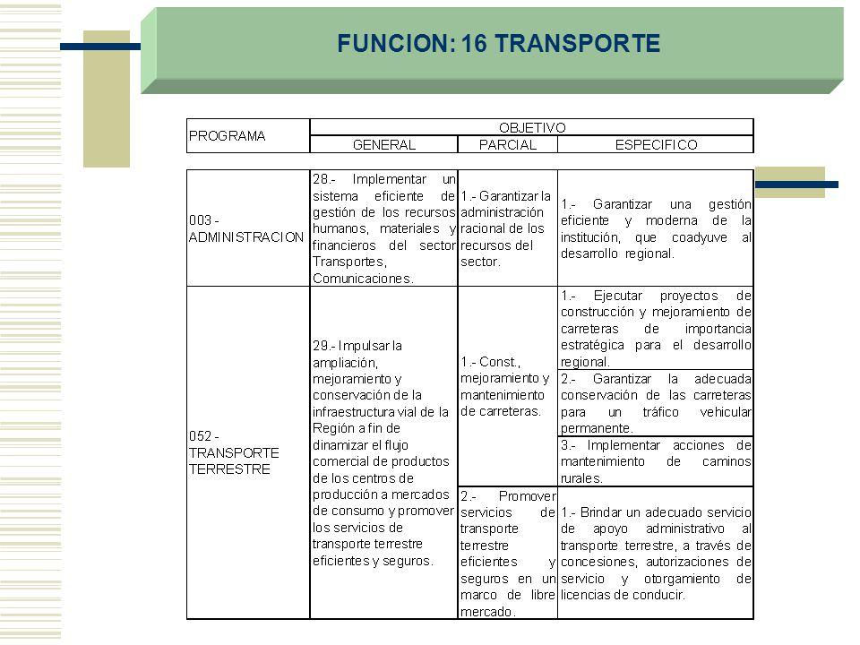 FUNCION: 16 TRANSPORTE