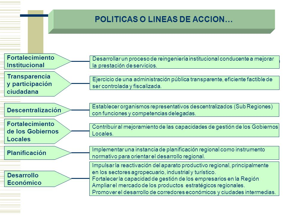 POLITICAS O LINEAS DE ACCION…