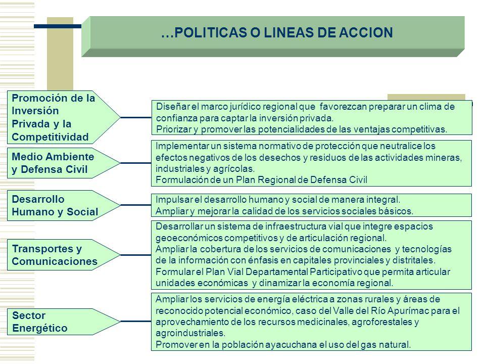 …POLITICAS O LINEAS DE ACCION