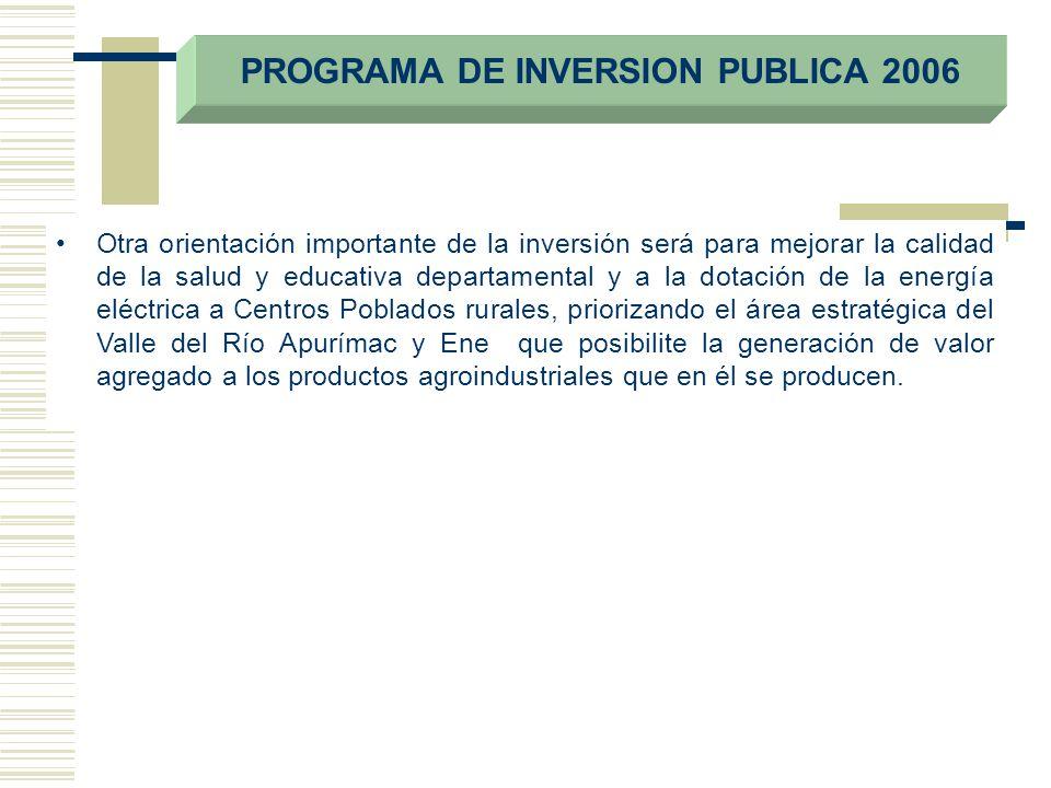 PROGRAMA DE INVERSION PUBLICA 2006